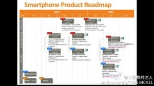 mediatek-new-chipset-01