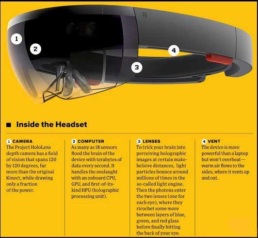 عینک هولوگرافیکی hololens