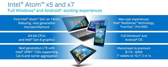 پردازندههای موبایل جدید Intel Atom
