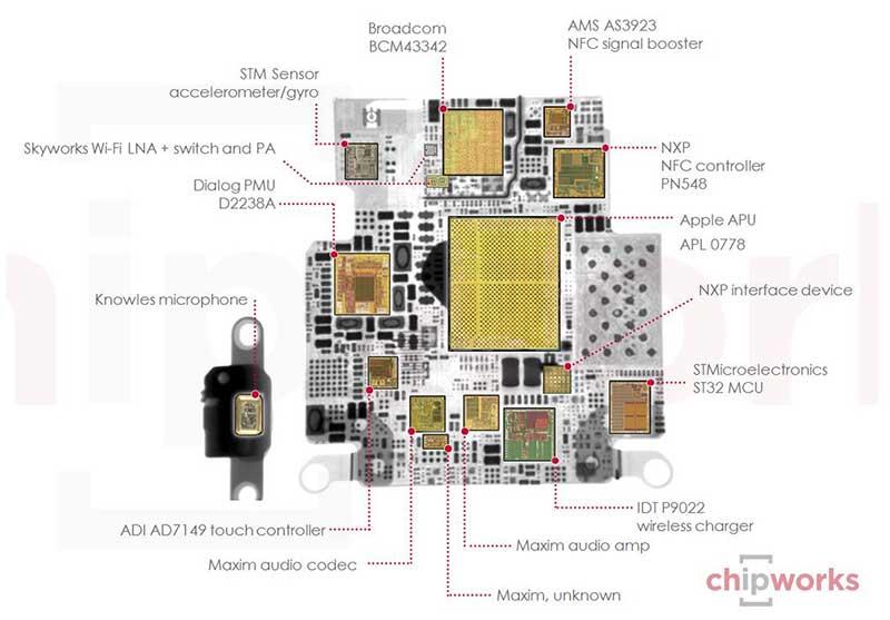 ساخته شدن چیپ S1 اپل واچ توسط سامسونگ