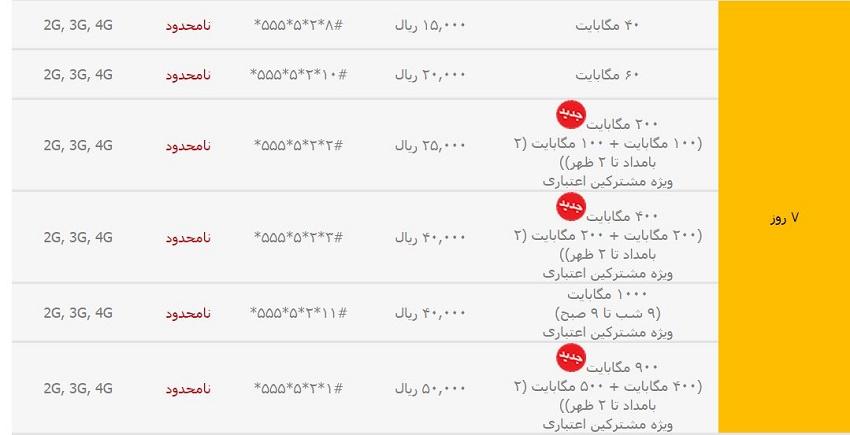 بسته های اینترنت ترکیبی جدید ایرانسل