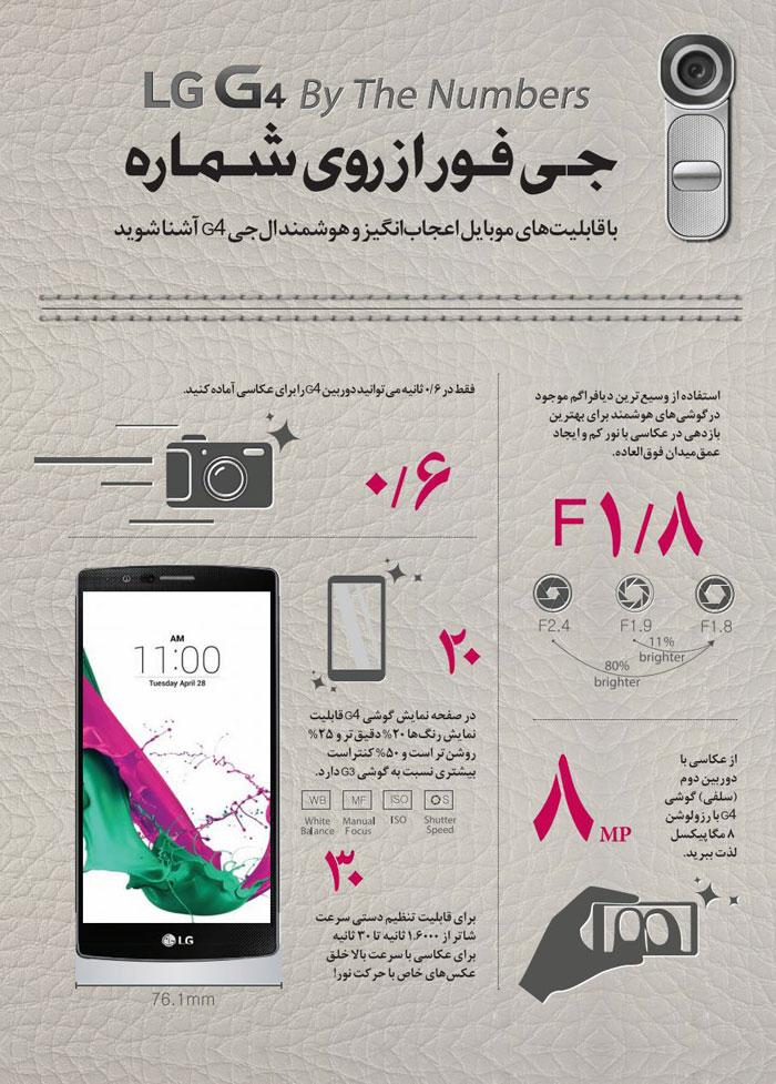 ورود به بازار LG G4