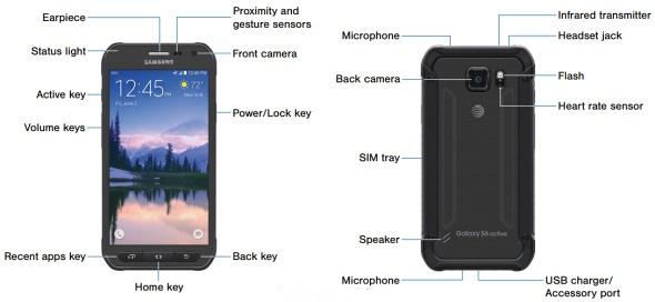 لو رفتن اطلاعات گوشی S6 Active سامسونگ