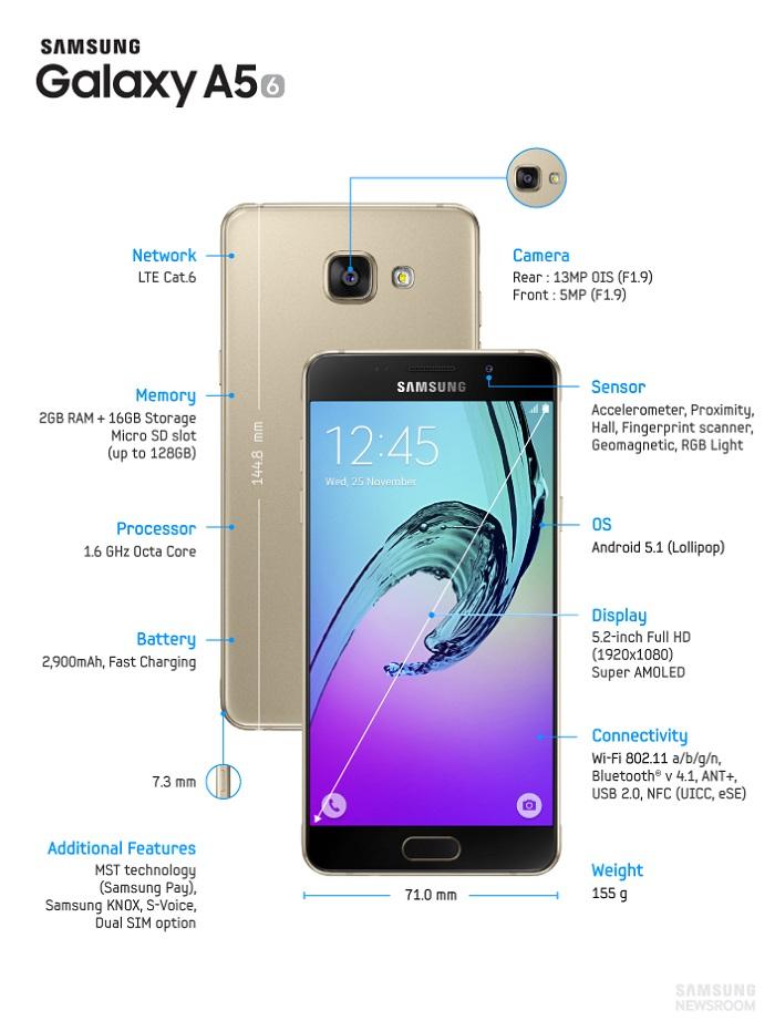 معرفی نسل دوم گوشی های a3، A5 و A7 سامسونگ