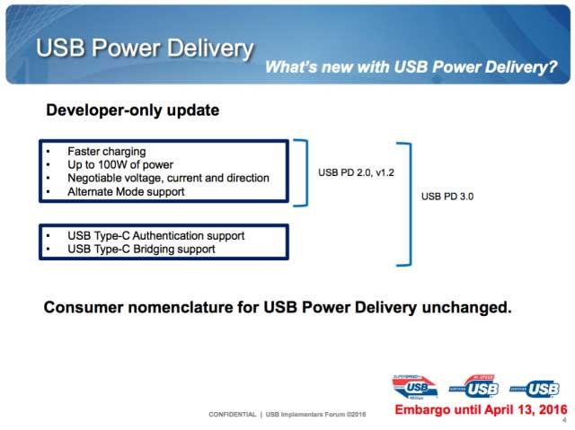 تدوین استاندارد جدید برای usb type c