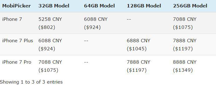قیمت گذاری و تعیین نسخه پایه 32 گیگابایتی برای آیفون 7