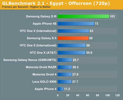 samsung_galaxy_s_iii_vs_htc_one_x_13.jpg